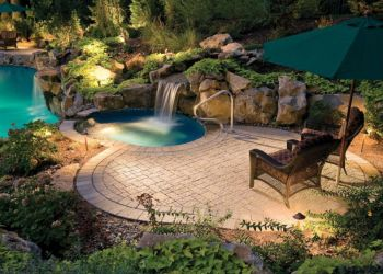 How Much Does Backyard Landscaping Cost in 2021?